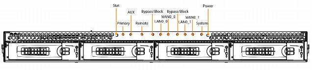 SteelHead CX xx55 Appliance Specifications