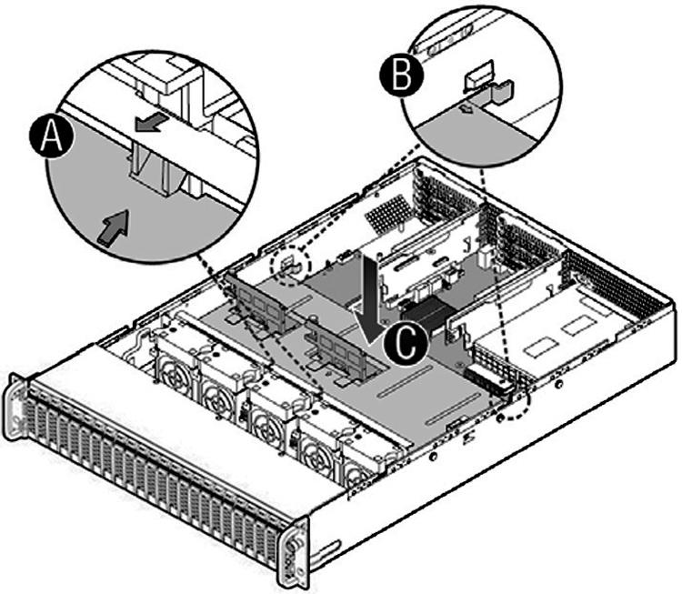 Replacing Steelhead Gx Xx70 Interceptor 9600 Steelfusion Core